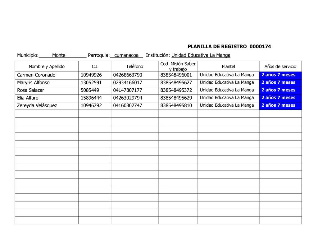PLANILLA DE REGISTRO 0000174 Municipio: Monte P...