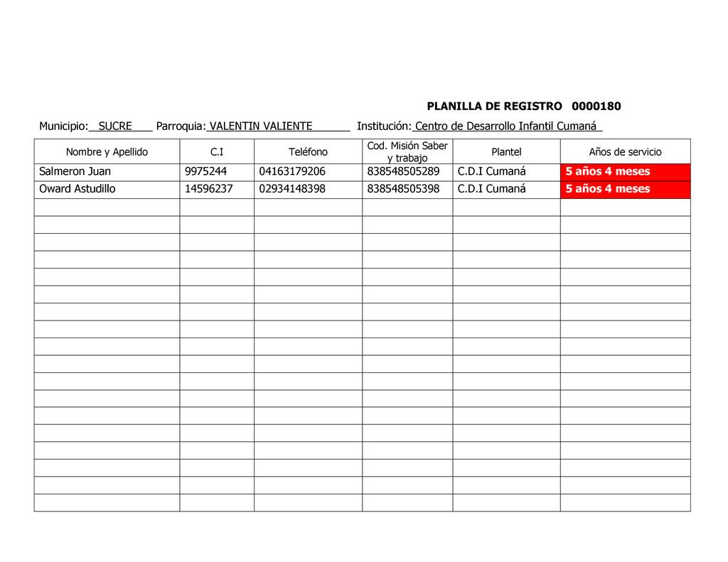 PLANILLA DE REGISTRO 0000180 Municipio: SUCRE P...