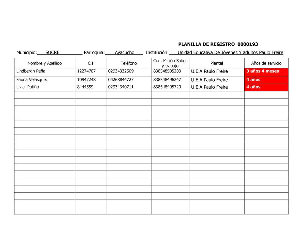 PLANILLA DE REGISTRO 0000193 Municipio: SUCRE P...