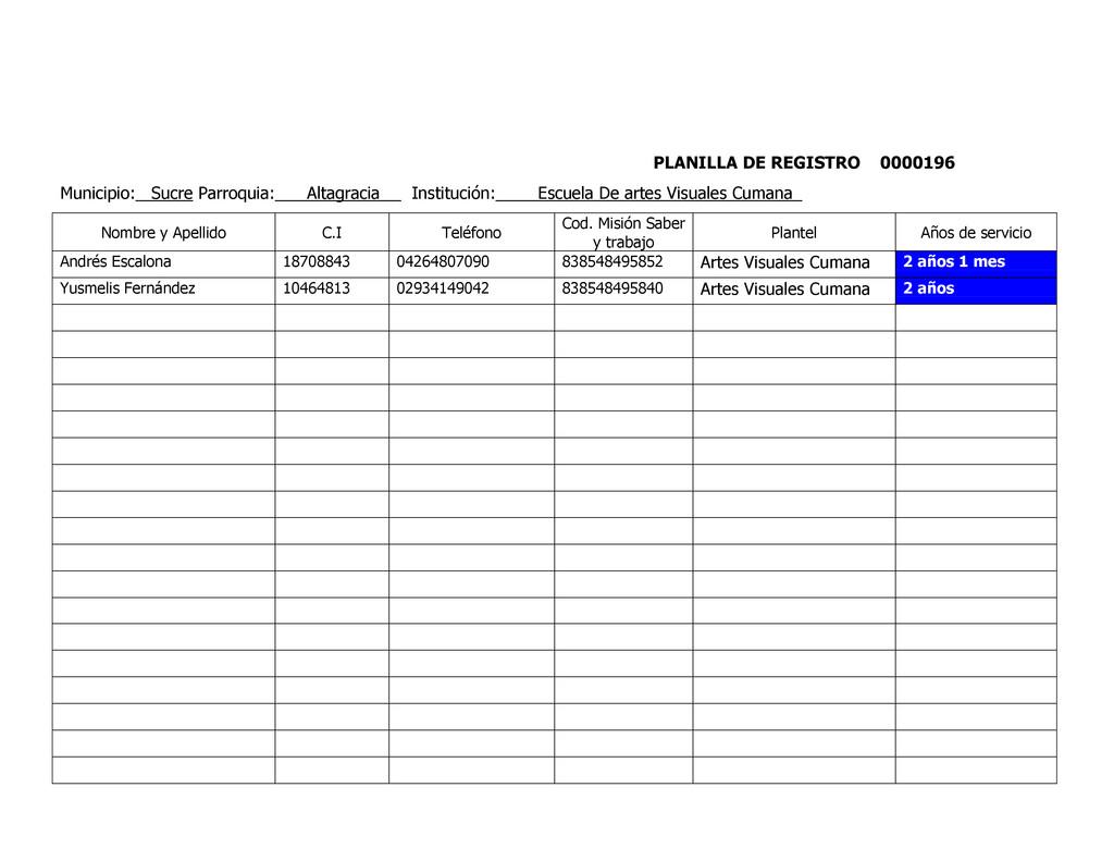 PLANILLA DE REGISTRO 0000196 Municipio: Sucre P...