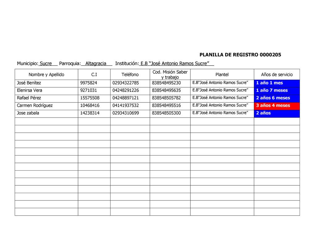 PLANILLA DE REGISTRO 0000205 Municipio: Sucre P...