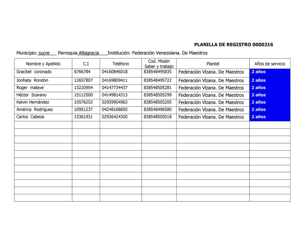 PLANILLA DE REGISTRO 0000216 Municipio: sucre_ ...