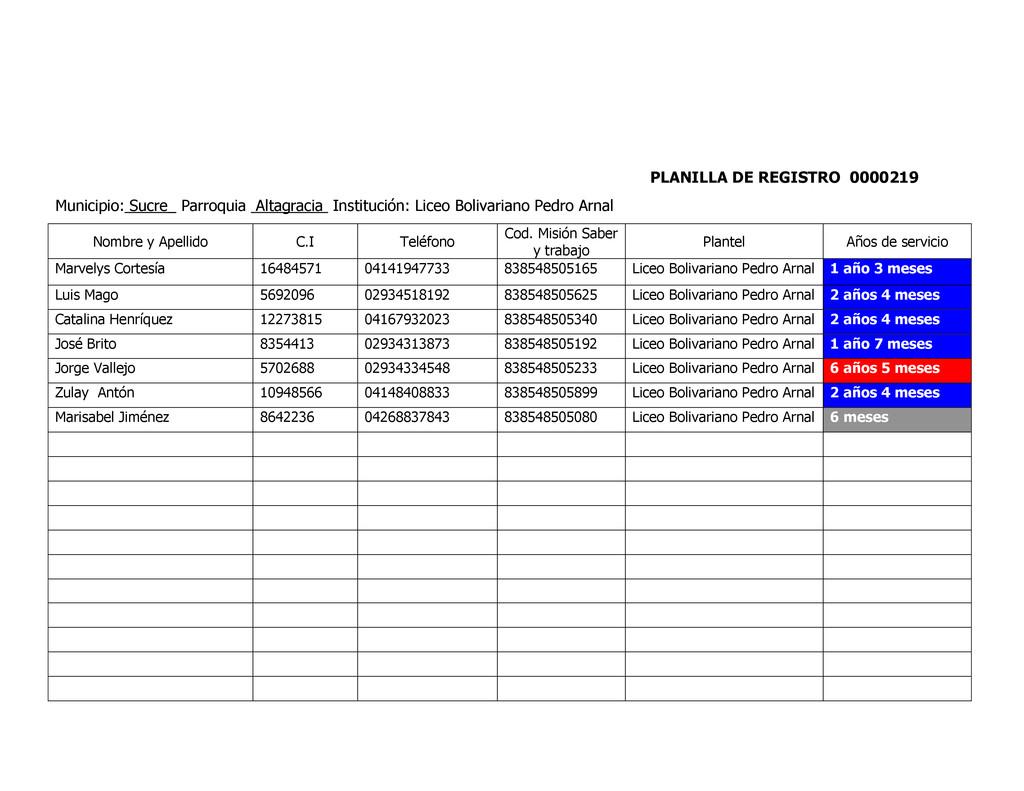 PLANILLA DE REGISTRO 0000219 Municipio: Sucre_ ...