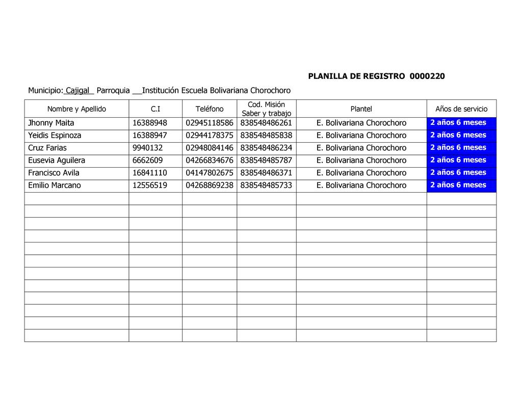 PLANILLA DE REGISTRO 0000220 Municipio: Cajigal...
