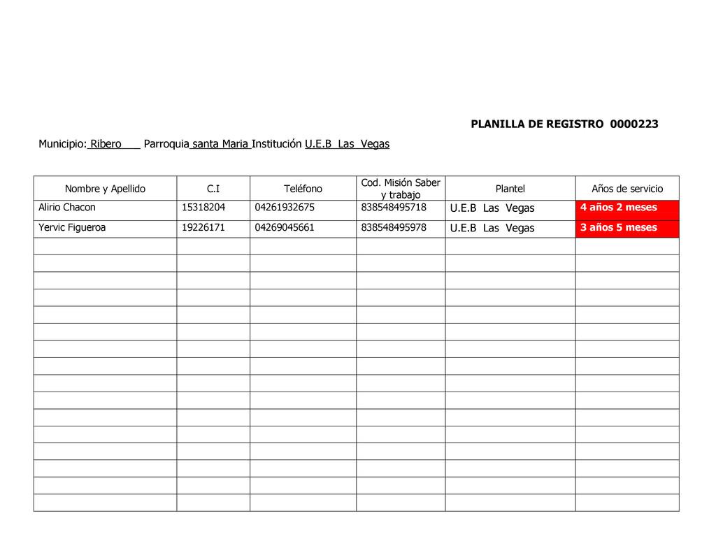 PLANILLA DE REGISTRO 0000223 Municipio: Ribero ...