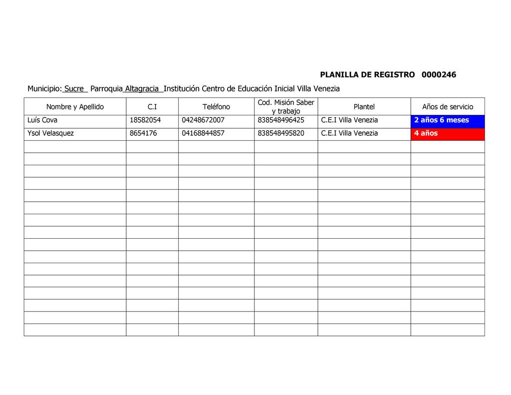 PLANILLA DE REGISTRO 0000246 Municipio: Sucre_ ...