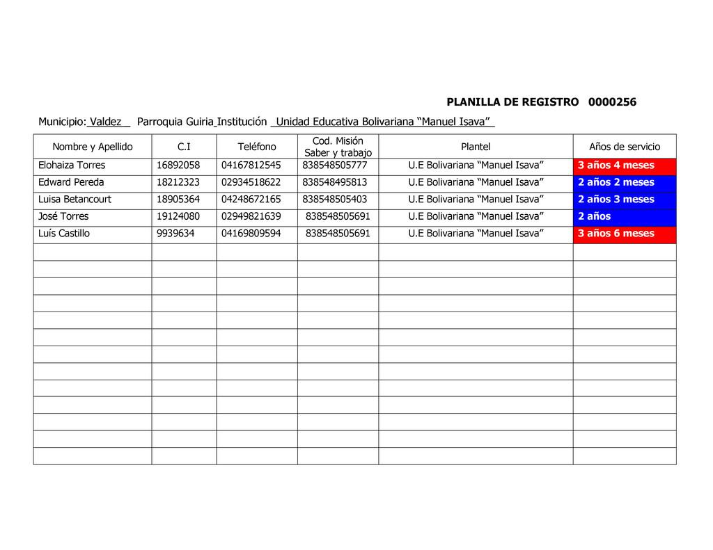 PLANILLA DE REGISTRO 0000256 Municipio: Valdez ...