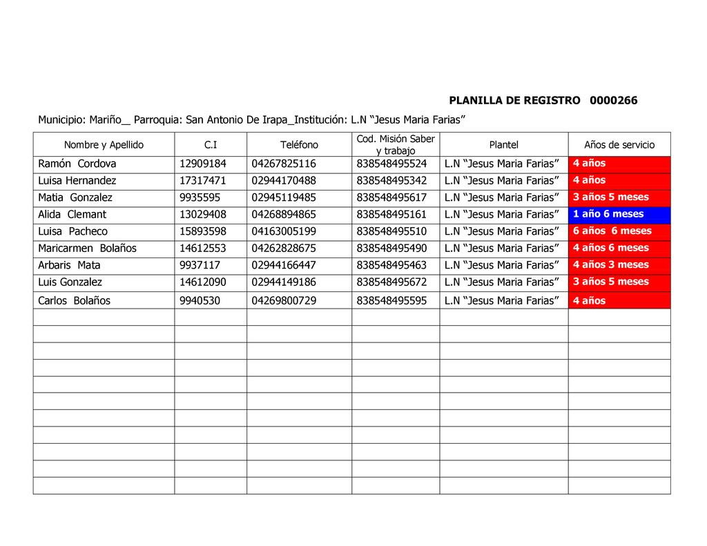 PLANILLA DE REGISTRO 0000266 Municipio: Mariño ...