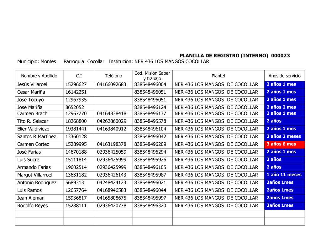 PLANILLA DE REGISTRO (INTERNO) 000023 Municipio...