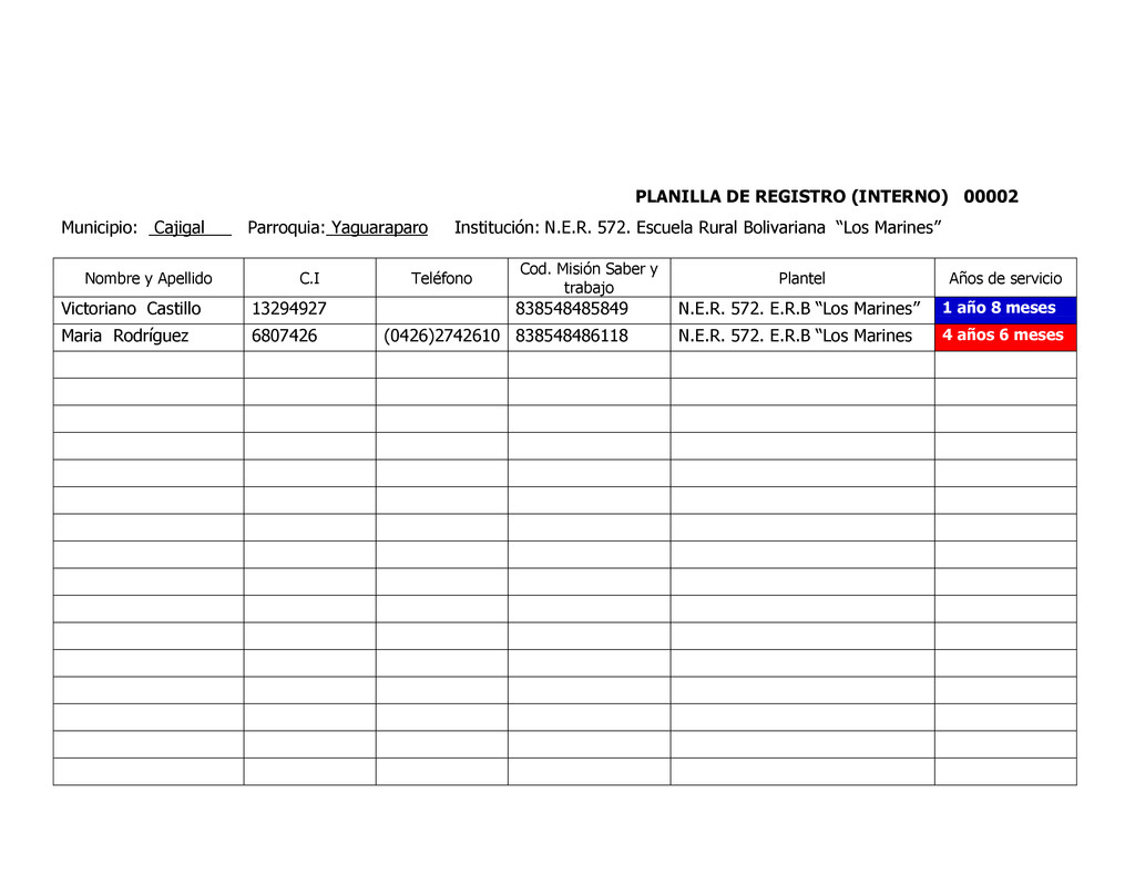 PLANILLA DE REGISTRO (INTERNO) 00002 Municipio:...