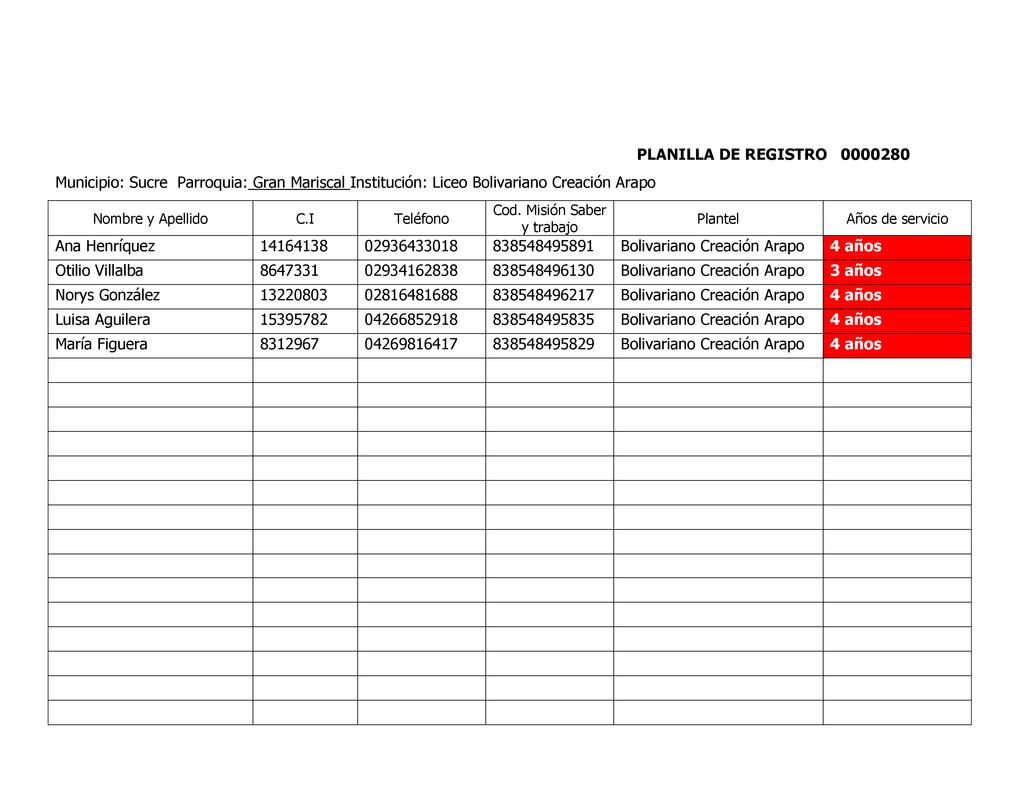 PLANILLA DE REGISTRO 0000280 Municipio: Sucre P...