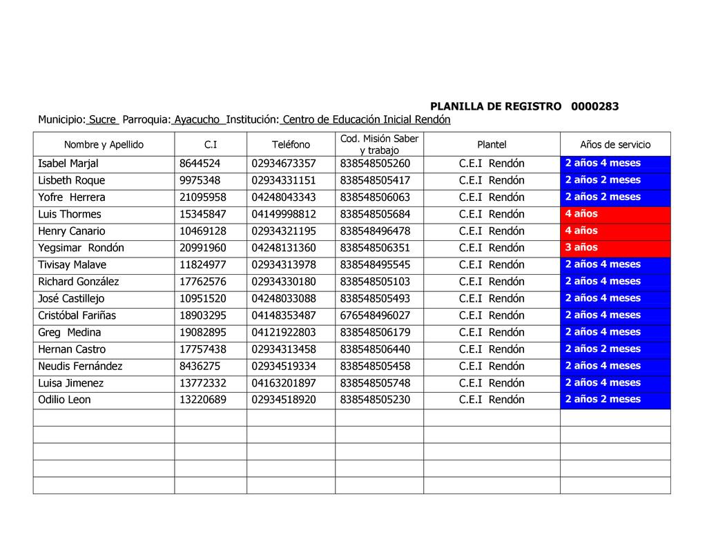 PLANILLA DE REGISTRO 0000283 Municipio: Sucre P...