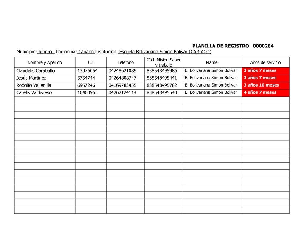 PLANILLA DE REGISTRO 0000284 Municipio: Ribero ...