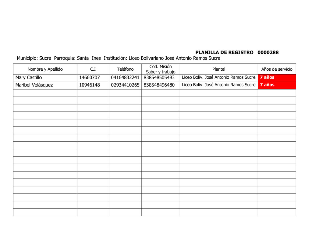 PLANILLA DE REGISTRO 0000288 Municipio: Sucre P...