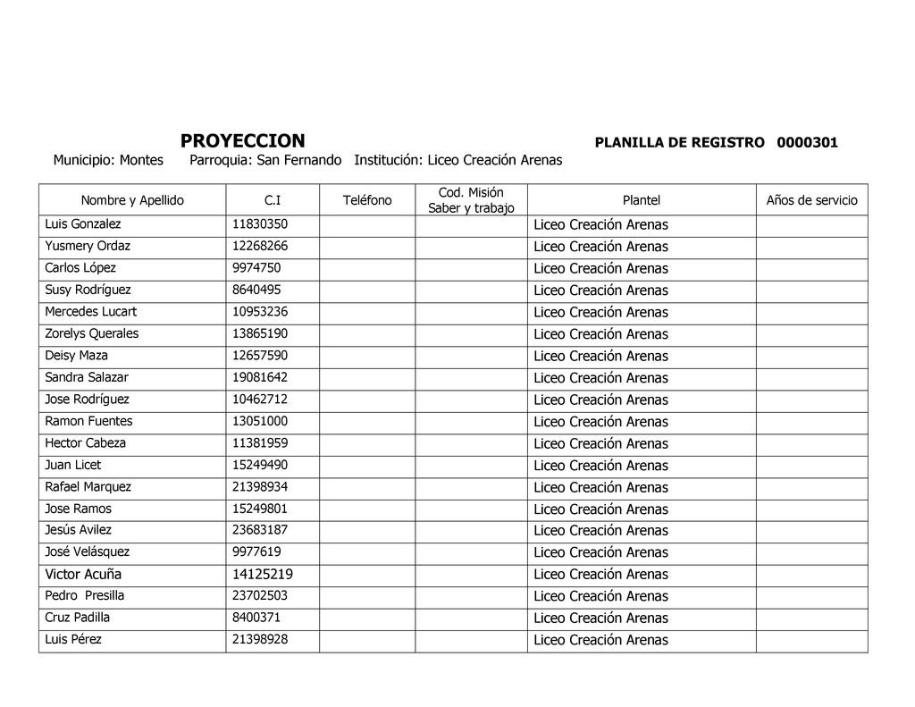 PROYECCION PLANILLA DE REGISTRO 0000301 Municip...