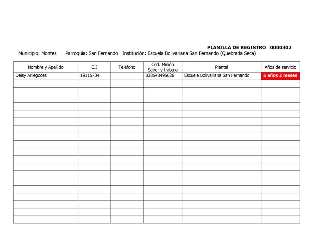 PLANILLA DE REGISTRO 0000302 Municipio: Montes ...