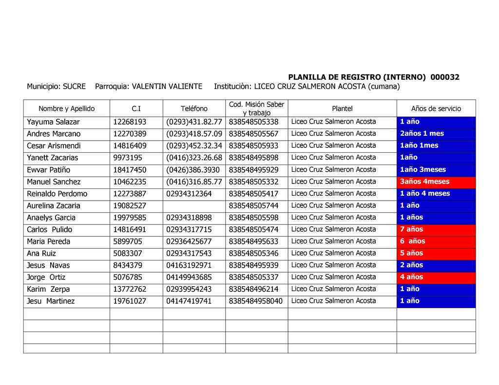 PLANILLA DE REGISTRO (INTERNO) 000032 Municipio...