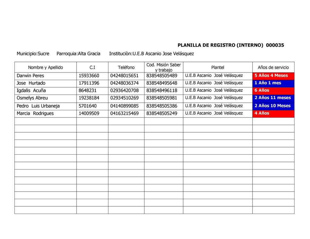 PLANILLA DE REGISTRO (INTERNO) 000035 Municipio...