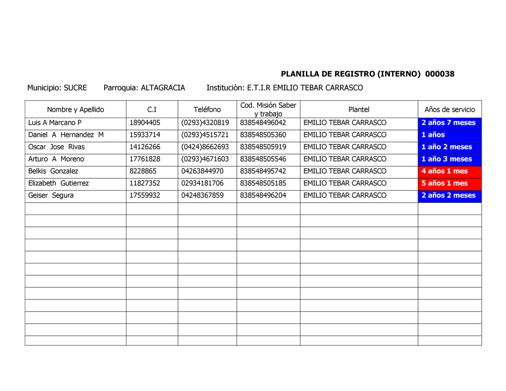 PLANILLA DE REGISTRO (INTERNO) 000038 Municipio...