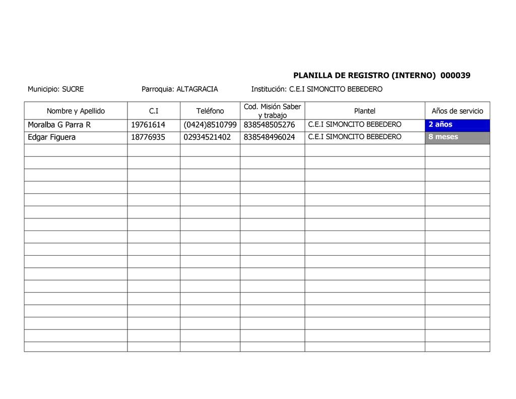 PLANILLA DE REGISTRO (INTERNO) 000039 Municipio...