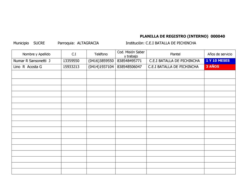 PLANILLA DE REGISTRO (INTERNO) 000040 Municipio...
