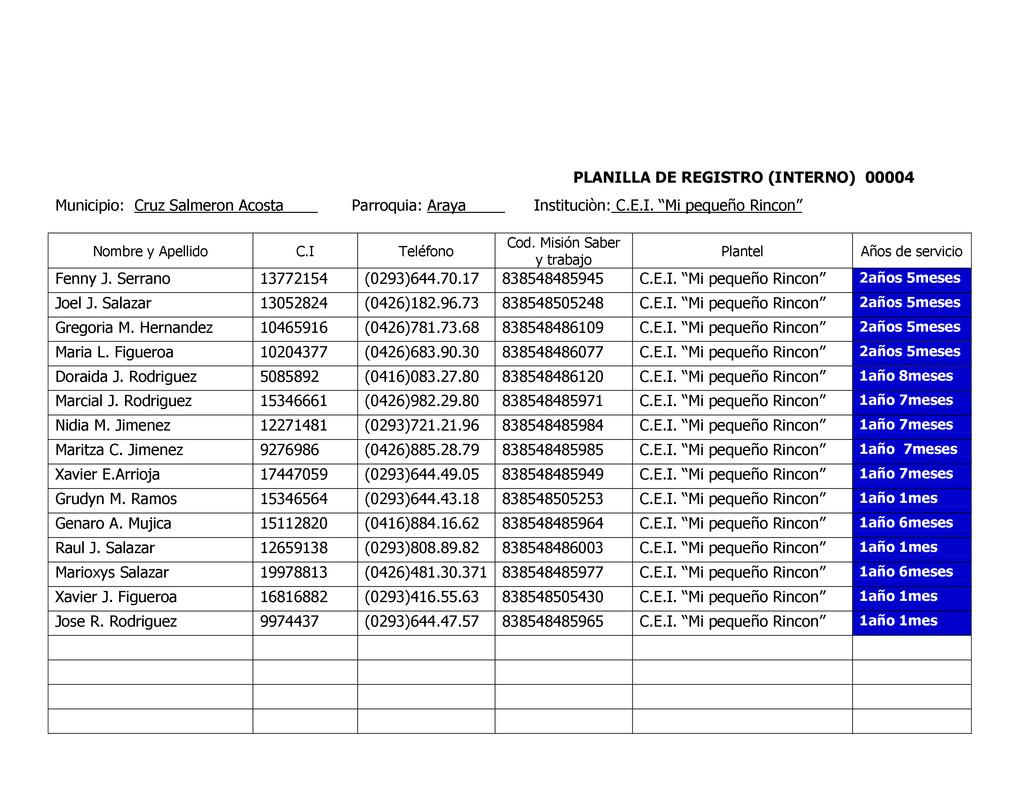 PLANILLA DE REGISTRO (INTERNO) 00004 Municipio:...