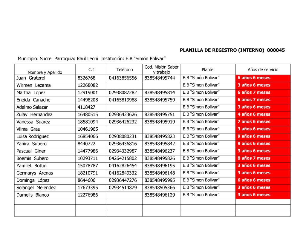 PLANILLA DE REGISTRO (INTERNO) 000045 Municipio...