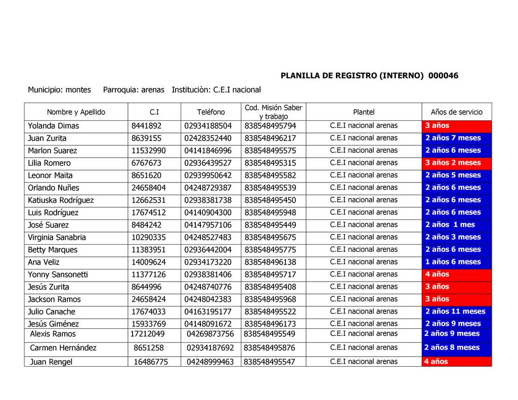 PLANILLA DE REGISTRO (INTERNO) 000046 Municipio...