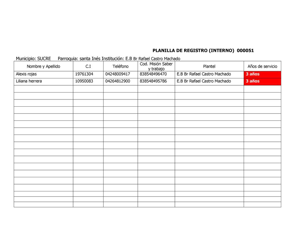 PLANILLA DE REGISTRO (INTERNO) 000051 Municipio...