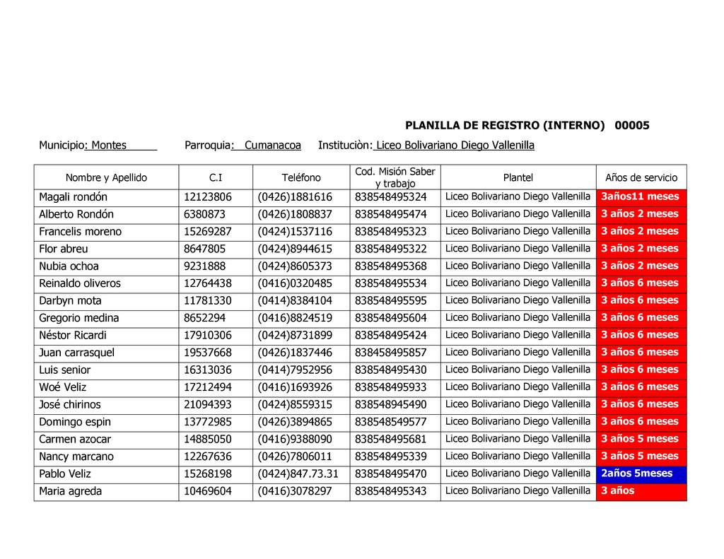 PLANILLA DE REGISTRO (INTERNO) 00005 Municipio:...