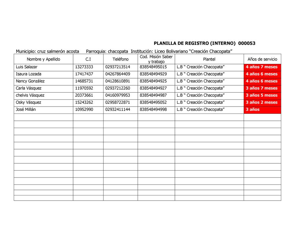 PLANILLA DE REGISTRO (INTERNO) 000053 Municipio...