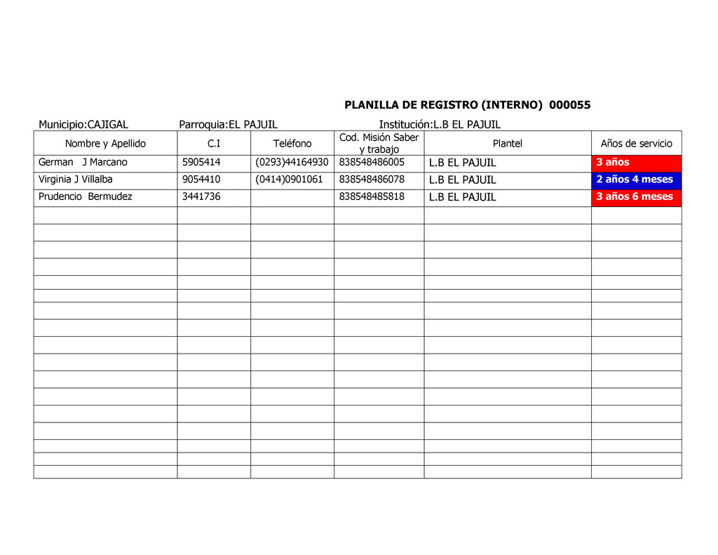 PLANILLA DE REGISTRO (INTERNO) 000055 Municipio...