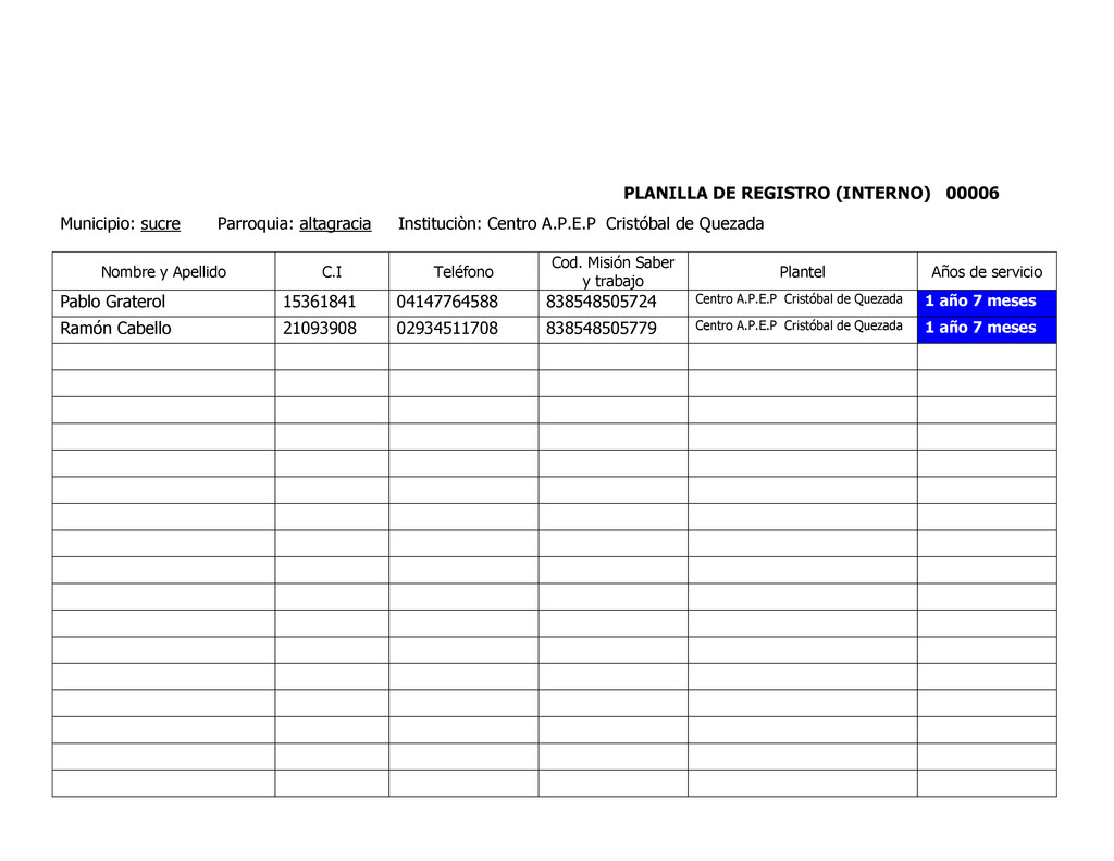 PLANILLA DE REGISTRO (INTERNO) 00006 Municipio:...
