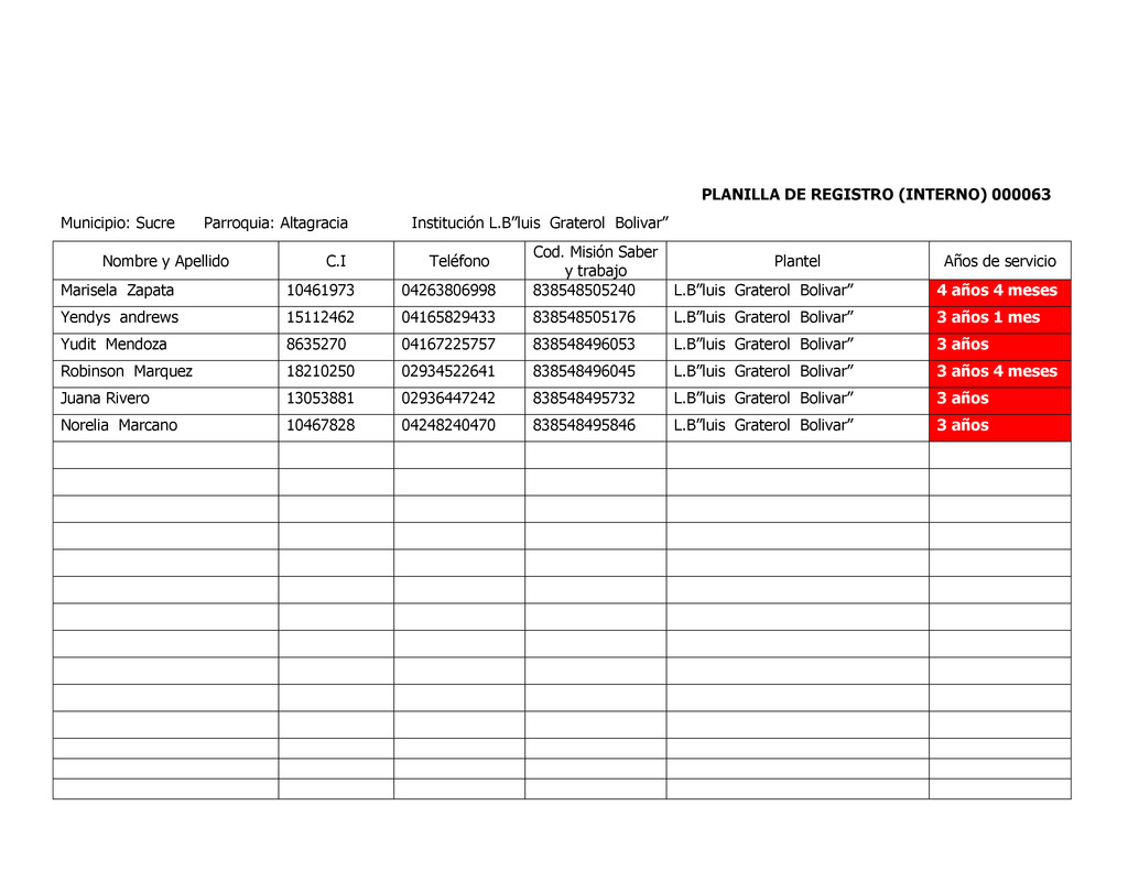 PLANILLA DE REGISTRO (INTERNO) 000063 Municipio...