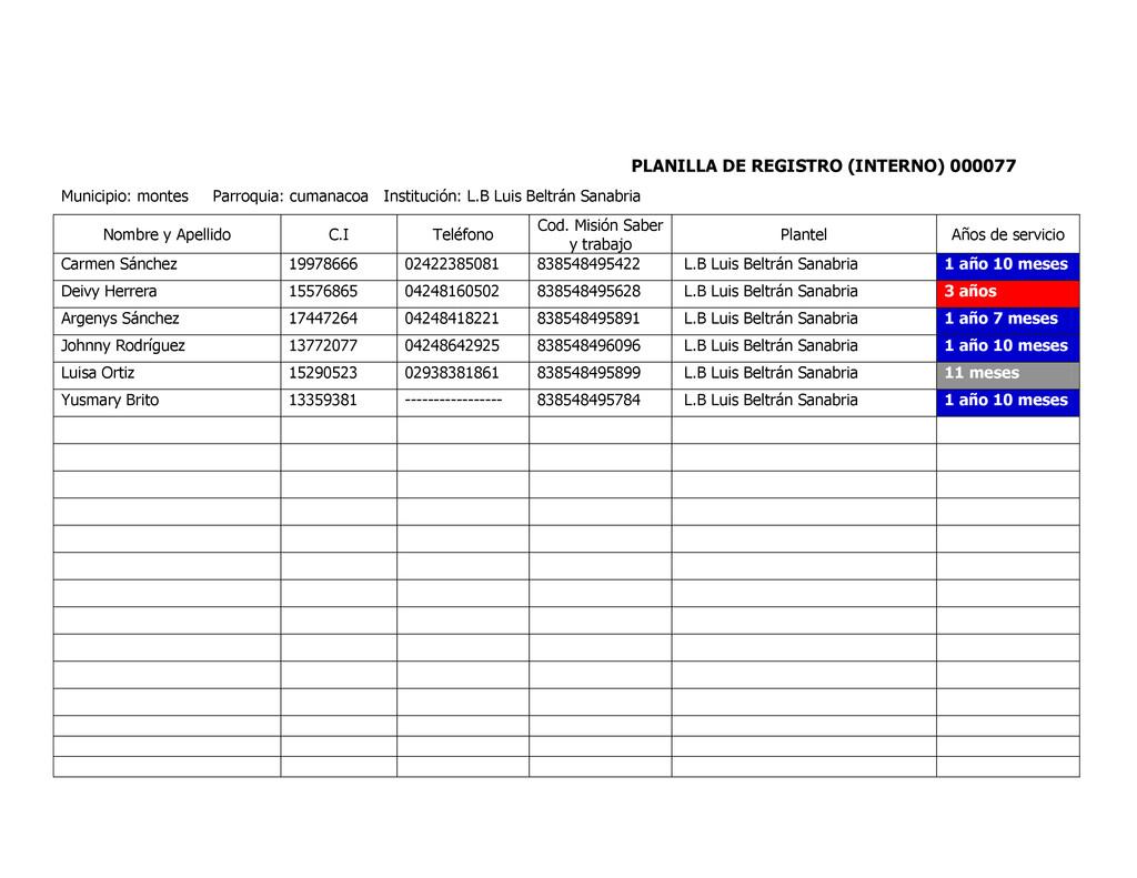 PLANILLA DE REGISTRO (INTERNO) 000077 Municipio...