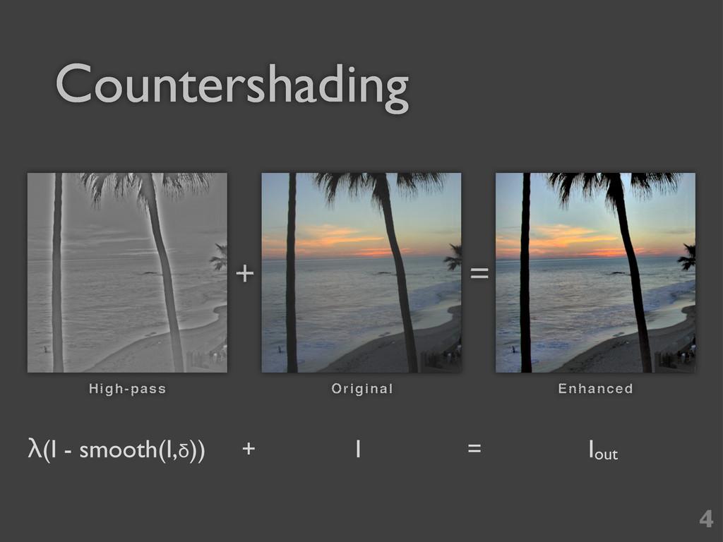 Countershading 4 λ(I - smooth(I,δ)) + I = Iout
