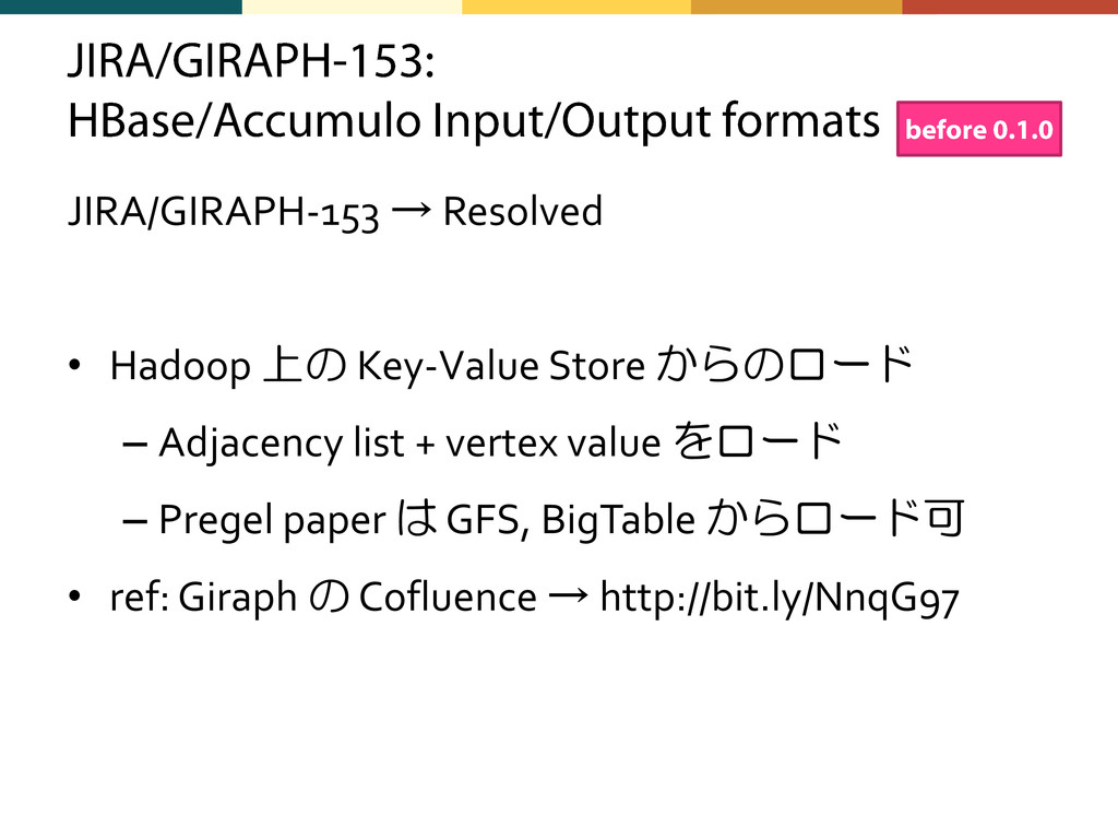 JIRA/GIRAPH-153 → Resolved • Hadoop 上の Key-Valu...