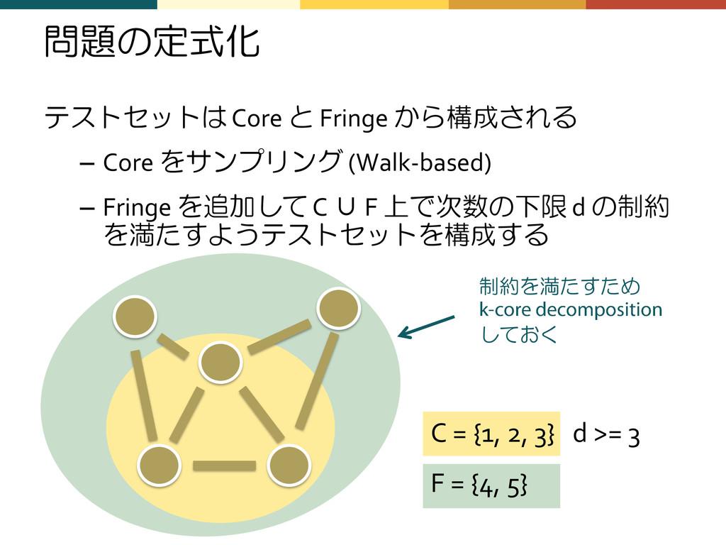 問題の定式化 テストセットは Core と Fringe から構成される – Core をサン...