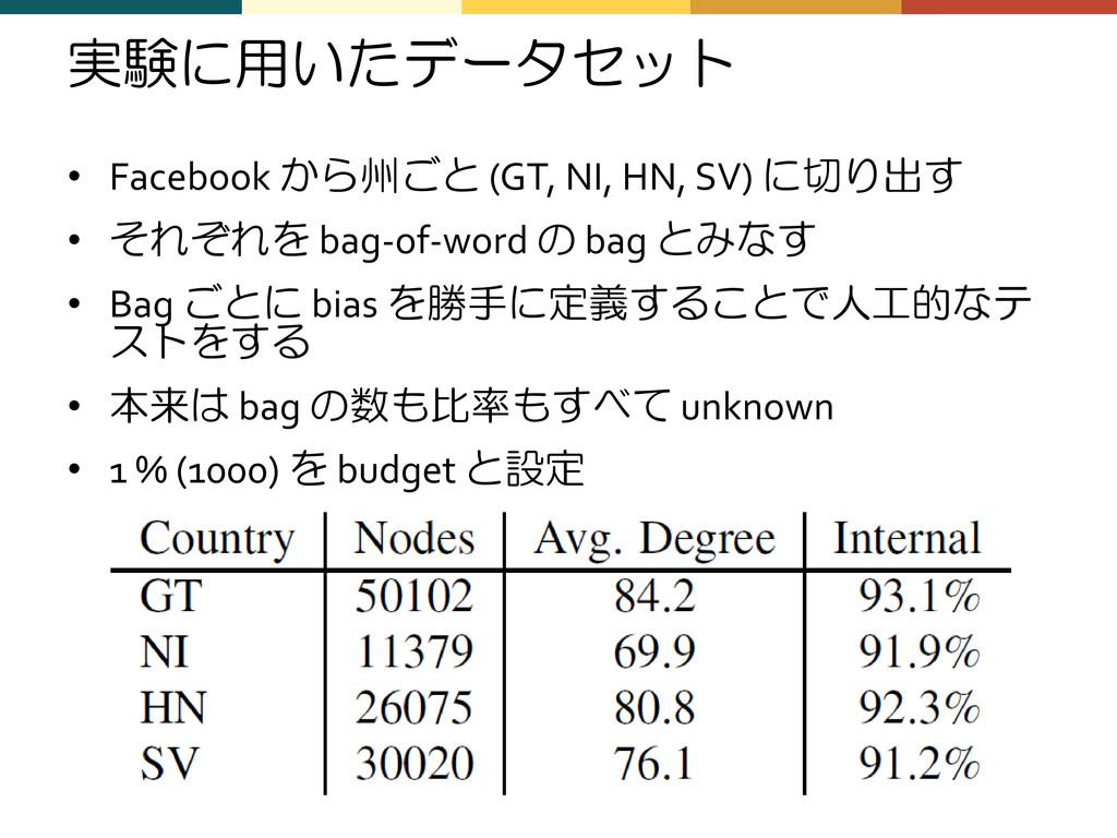実験に用いたデータセット • Facebook から州ごと (GT, NI, HN, SV) ...