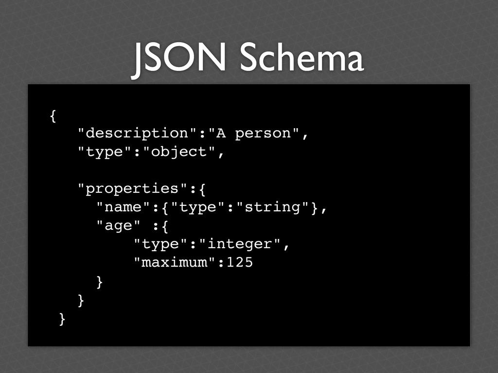 """JSON Schema { """"description"""":""""A person"""", """"type"""":..."""