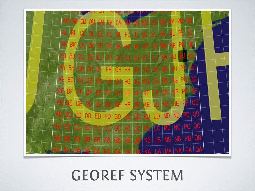 GEOREF SYSTEM