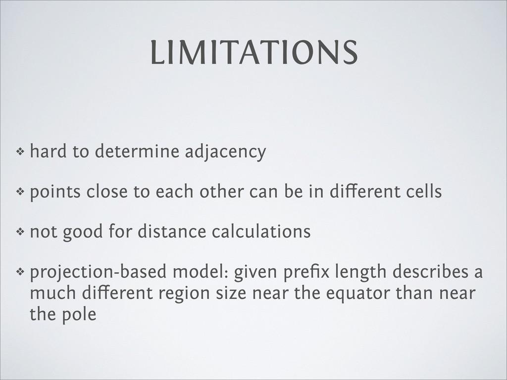 LIMITATIONS ❖ hard to determine adjacency ❖ poi...