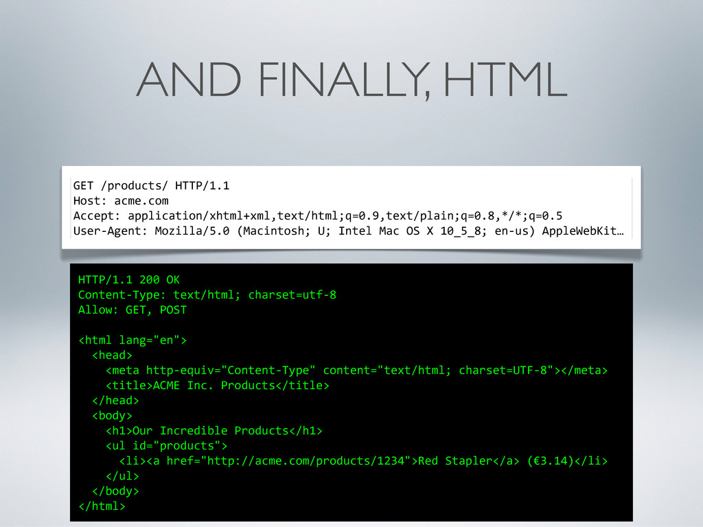 GET /products/ HTTP/1.1 Host: acme.com Accep...