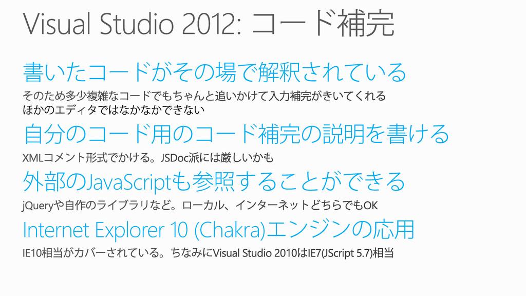 JavaScript Internet Explorer 10 (Chakra)