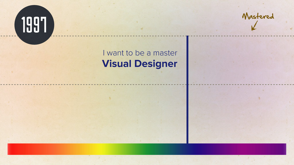 1997 I want to be a master Visual Designer Mast...