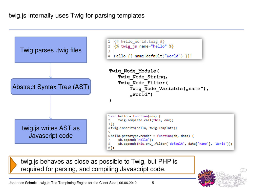 5 Johannes Schmitt | twig.js: The Templating En...