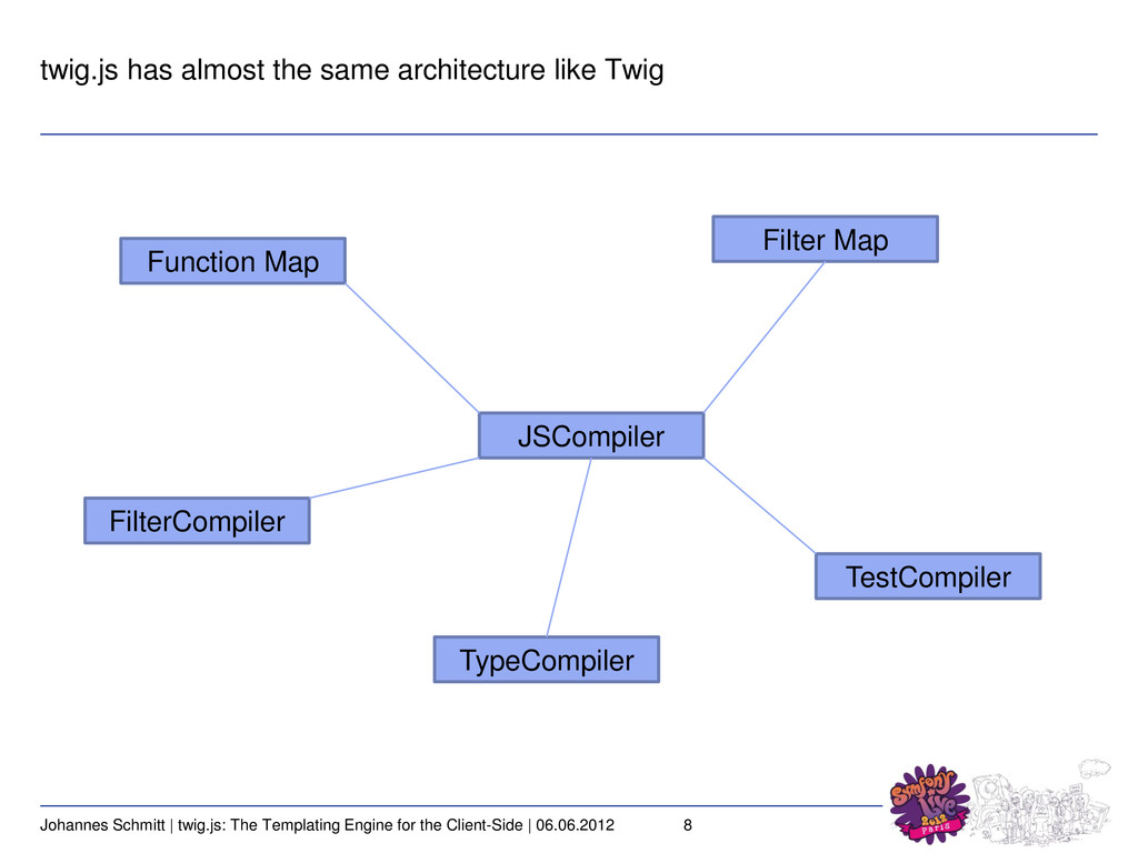 8 Johannes Schmitt | twig.js: The Templating En...