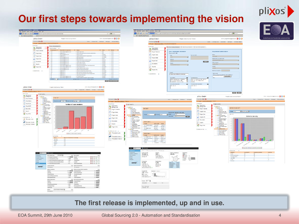 Our first steps towards implementing the vision...