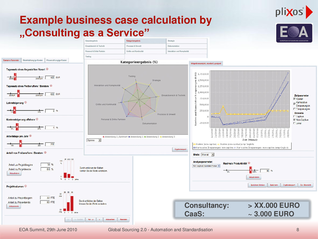 "Example business case calculation by ""Consultin..."