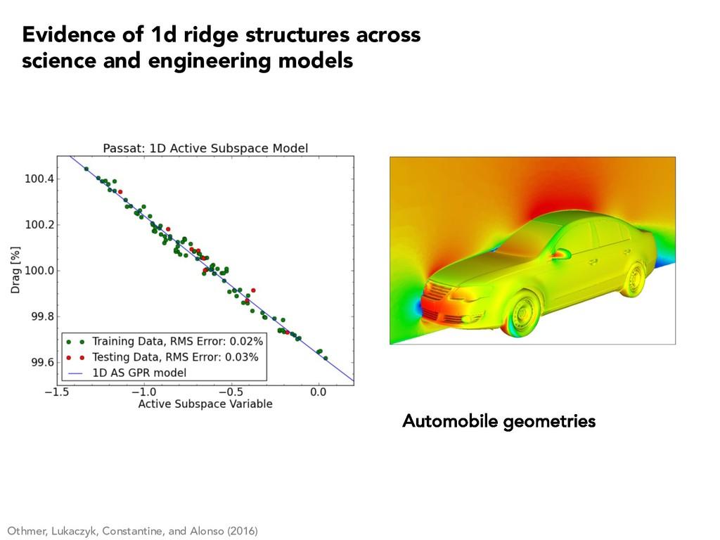 Automobile geometries Othmer, Lukaczyk, Constan...